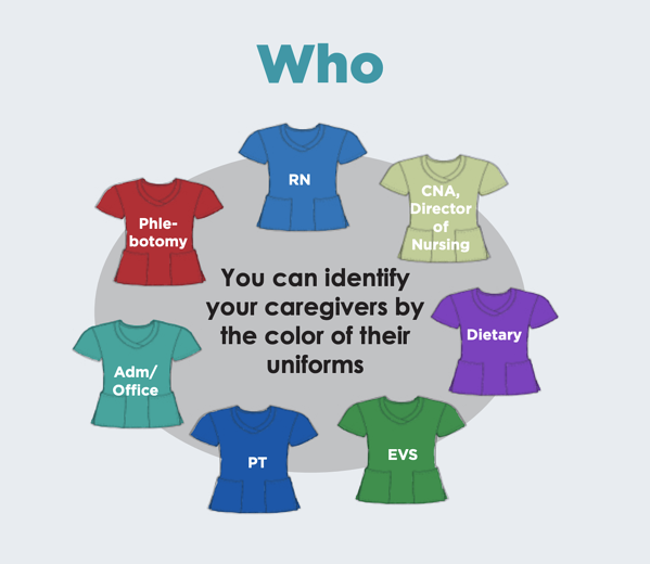 identify caregivers by colored uniforms