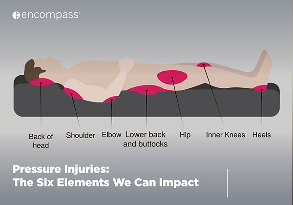Pressure-Injuries--The-Six-Elements-We-Can-Impact
